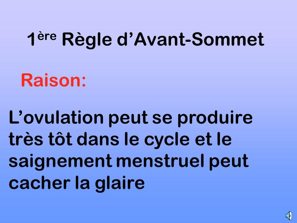 1 ère Règle dAvant-Sommet Éviter les unions les jours de saignement pendant la menstruation.