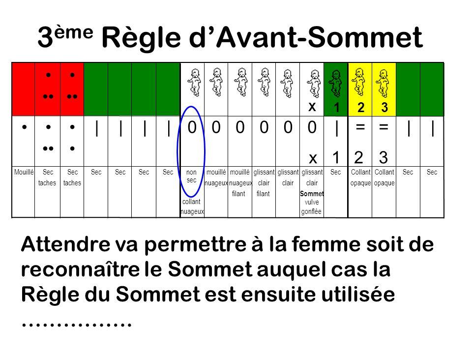 3 ème Règle dAvant-Sommet Raison: Attendre va permettre à la femme, soit de reconnaître le Sommet auquel cas la Règle du Sommet est ensuite utilisée …………….