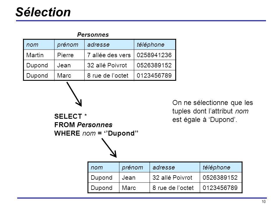 10 Sélection nomprénomadressetéléphone MartinPierre7 allée des vers0258941236 DupondJean32 allé Poivrot0526389152 DupondMarc8 rue de loctet0123456789