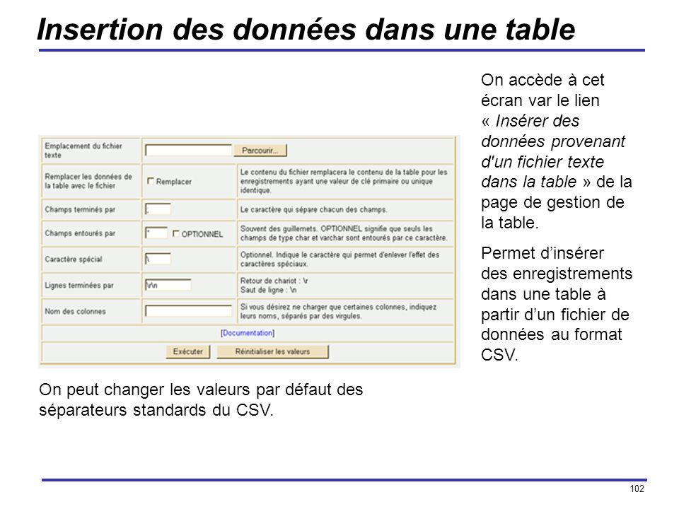 102 Insertion des données dans une table On accède à cet écran var le lien « Insérer des données provenant d'un fichier texte dans la table » de la pa