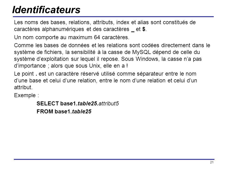 21 Identificateurs Les noms des bases, relations, attributs, index et alias sont constitués de caractères alphanumériques et des caractères _ et $. Un