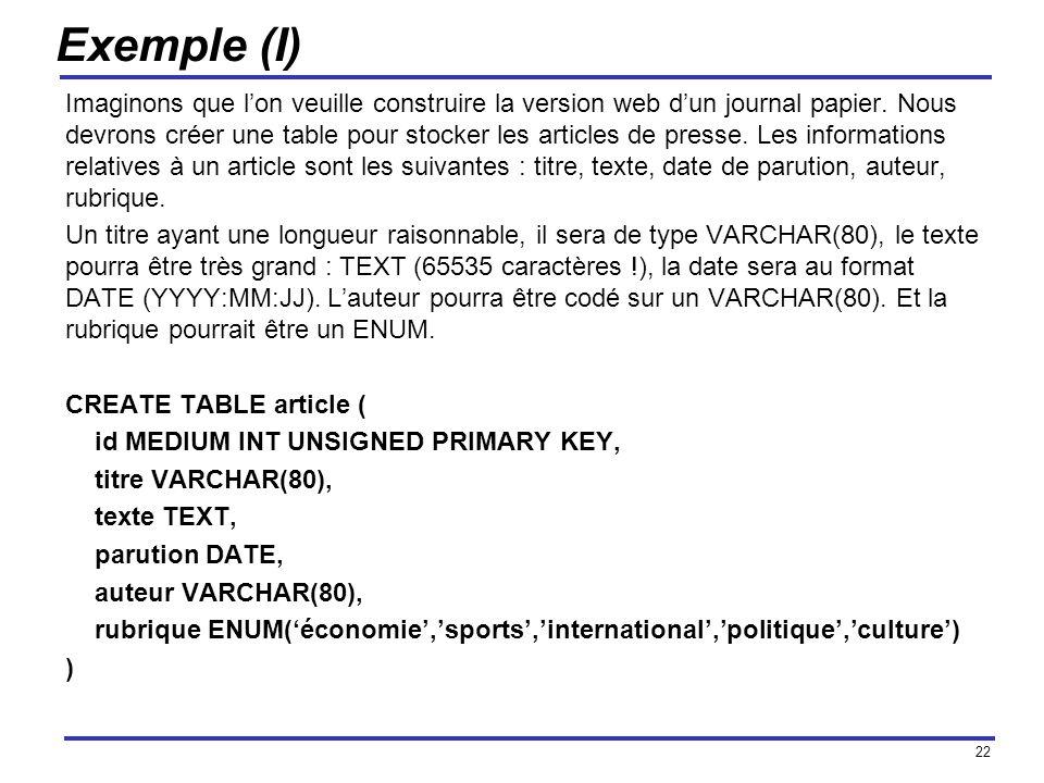 22 Exemple (I) Imaginons que lon veuille construire la version web dun journal papier. Nous devrons créer une table pour stocker les articles de press