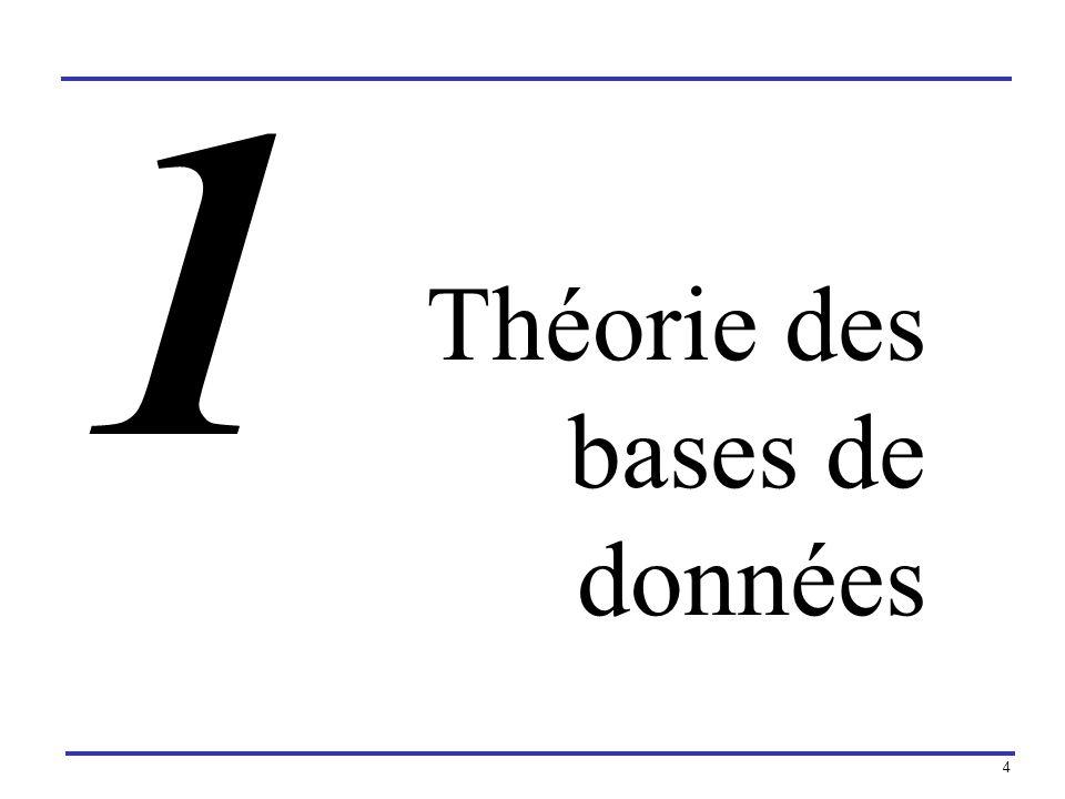 5 Concepts du modèle relationnel Avant dattaquer le vif du sujet, un petit glossaire du jargon des bases de données : Domaine : ensemble des valeurs dun attribut.