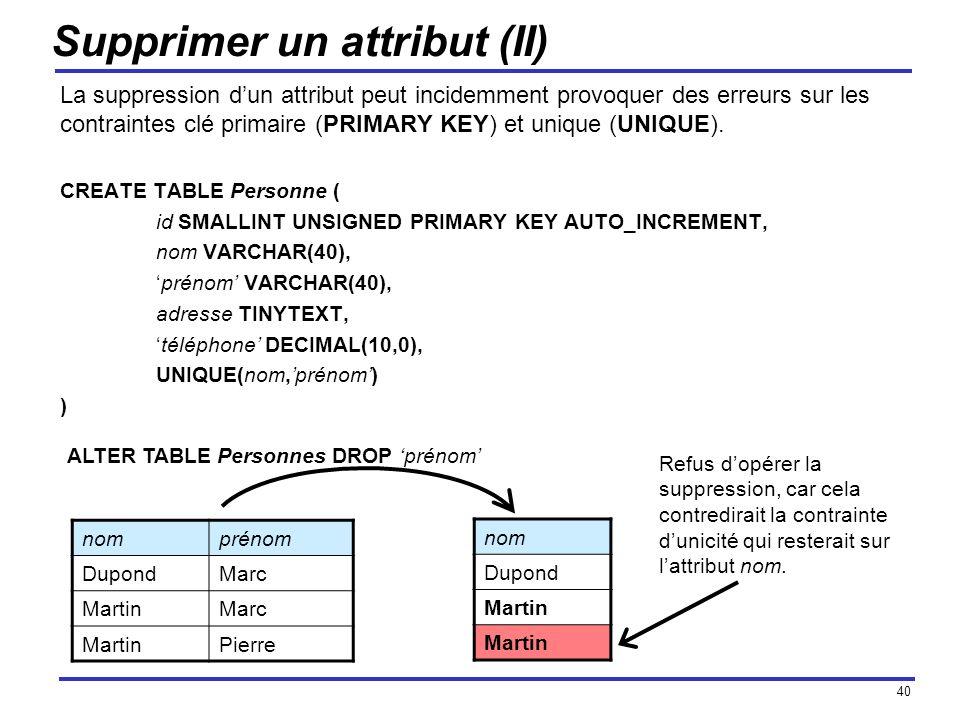 40 Supprimer un attribut (II) La suppression dun attribut peut incidemment provoquer des erreurs sur les contraintes clé primaire (PRIMARY KEY) et uni