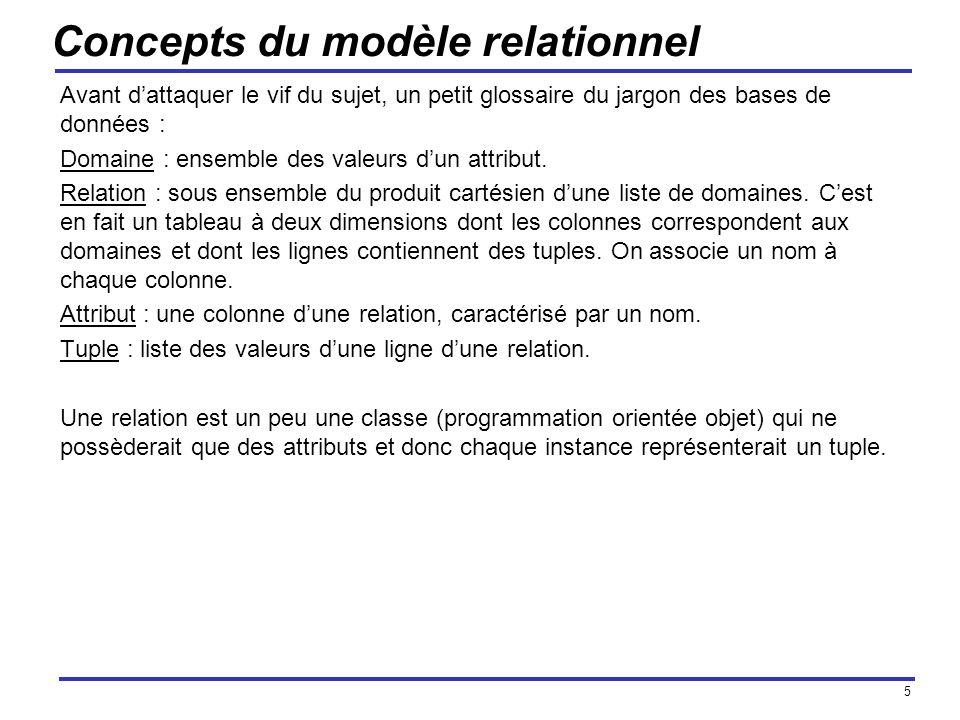 5 Concepts du modèle relationnel Avant dattaquer le vif du sujet, un petit glossaire du jargon des bases de données : Domaine : ensemble des valeurs d