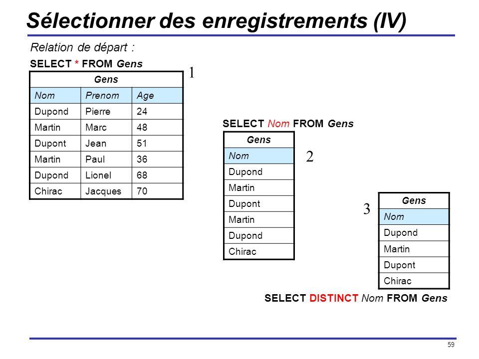 59 Sélectionner des enregistrements (IV) Relation de départ : SELECT * FROM Gens Gens NomPrenomAge DupondPierre24 MartinMarc48 DupontJean51 MartinPaul
