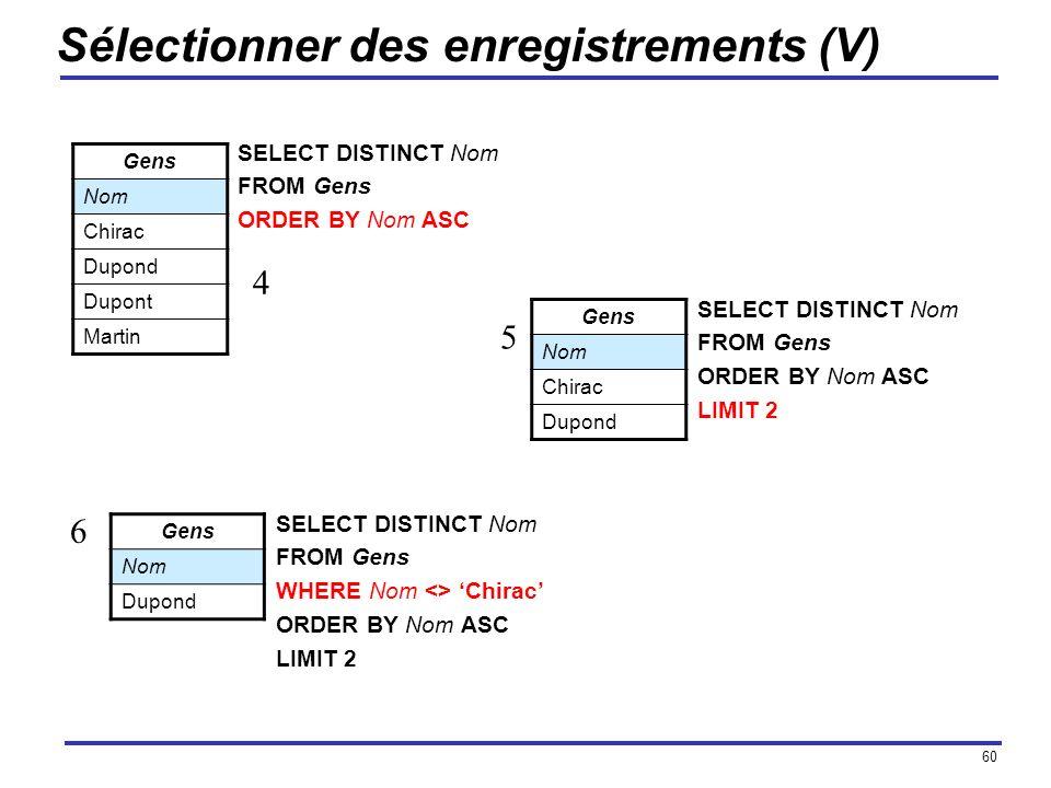 60 Sélectionner des enregistrements (V) SELECT DISTINCT Nom FROM Gens WHERE Nom <> Chirac ORDER BY Nom ASC LIMIT 2 Gens Nom Chirac Dupond SELECT DISTI