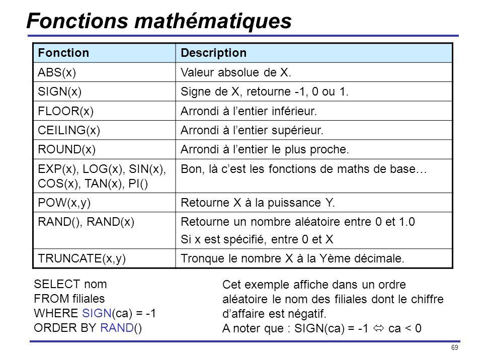 69 Fonctions mathématiques FonctionDescription ABS(x)Valeur absolue de X. SIGN(x)Signe de X, retourne -1, 0 ou 1. FLOOR(x)Arrondi à lentier inférieur.