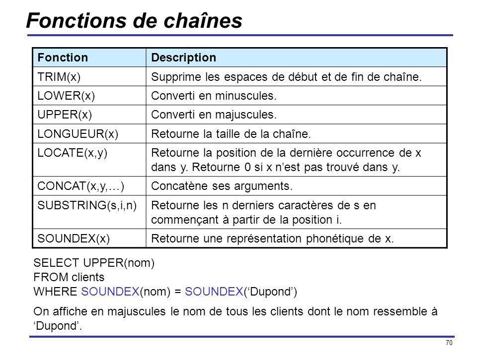 70 Fonctions de chaînes FonctionDescription TRIM(x)Supprime les espaces de début et de fin de chaîne. LOWER(x)Converti en minuscules. UPPER(x)Converti