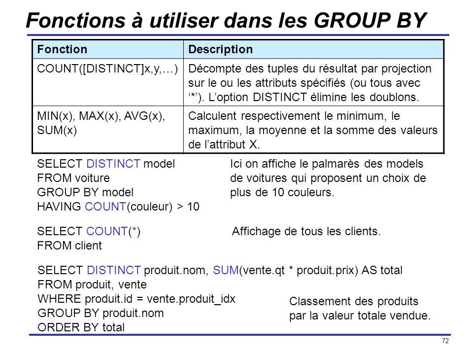72 Fonctions à utiliser dans les GROUP BY FonctionDescription COUNT([DISTINCT]x,y,…)Décompte des tuples du résultat par projection sur le ou les attri