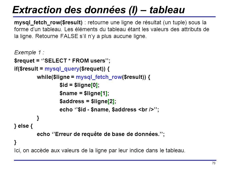 79 Extraction des données (I) – tableau mysql_fetch_row($result) : retourne une ligne de résultat (un tuple) sous la forme dun tableau. Les éléments d