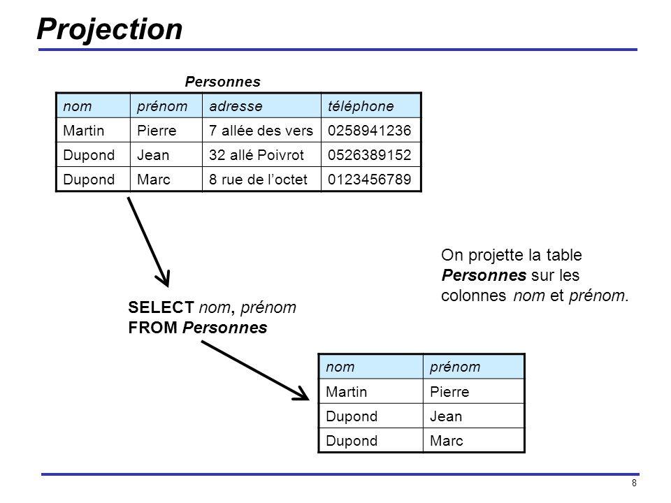 19 Types des attributs (VIII) – énumérations Un attribut de type ENUM peut prendre une valeur parmi celles définies lors de la création de la table plus la chaîne vide ainsi que NULL si la définition le permet.