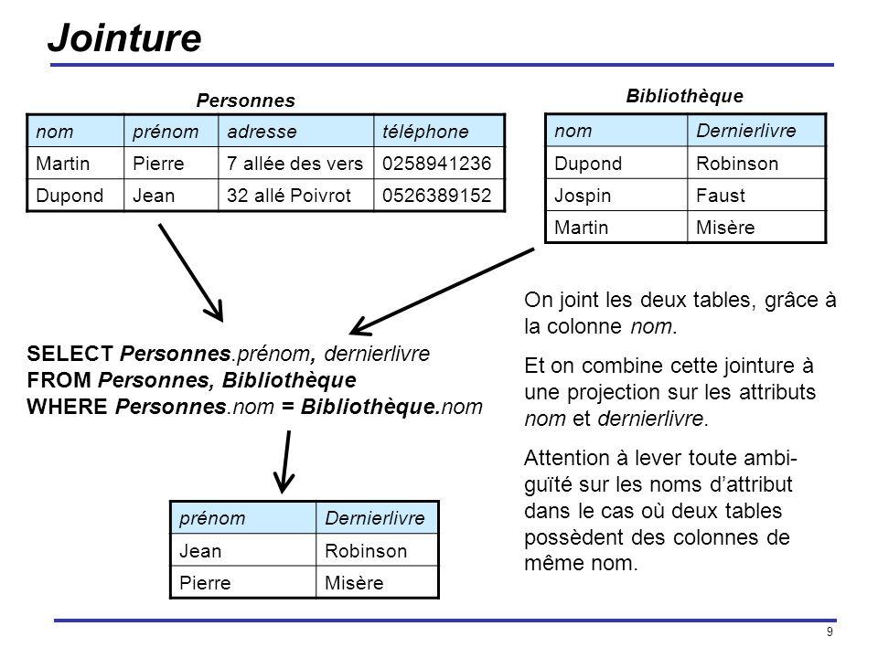 60 Sélectionner des enregistrements (V) SELECT DISTINCT Nom FROM Gens WHERE Nom <> Chirac ORDER BY Nom ASC LIMIT 2 Gens Nom Chirac Dupond SELECT DISTINCT Nom FROM Gens ORDER BY Nom ASC LIMIT 2 Gens Nom Dupond Gens Nom Chirac Dupond Dupont Martin SELECT DISTINCT Nom FROM Gens ORDER BY Nom ASC 4 5 6