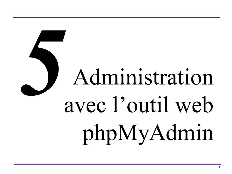 91 Administration avec loutil web phpMyAdmin 5