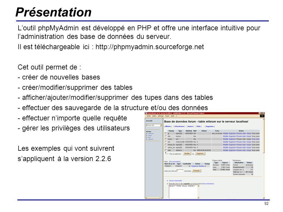 92 Présentation Loutil phpMyAdmin est développé en PHP et offre une interface intuitive pour ladministration des base de données du serveur. Il est té