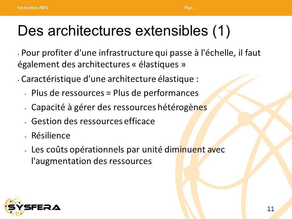 Des architectures extensibles (1) Pour profiter d une infrastructure qui passe à l échelle, il faut également des architectures « élastiques » Caractéristique d une architecture élastique : Plus de ressources = Plus de performances Capacité à gérer des ressources hétérogènes Gestion des ressources efficace Résilience Les coûts opérationnels par unité diminuent avec l augmentation des ressources Formation AWSPlan 11