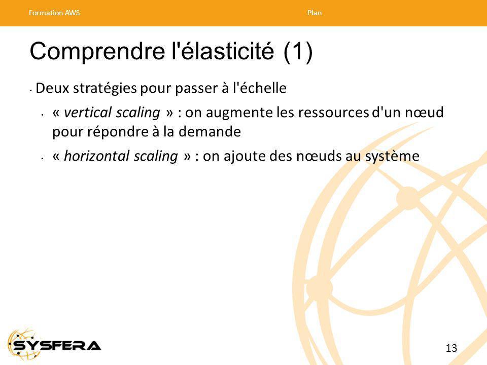 Comprendre l élasticité (1) Deux stratégies pour passer à l échelle « vertical scaling » : on augmente les ressources d un nœud pour répondre à la demande « horizontal scaling » : on ajoute des nœuds au système Formation AWSPlan 13