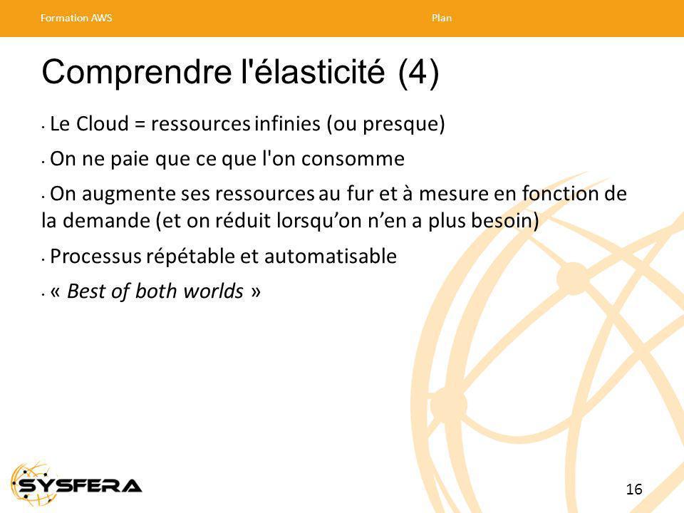 Comprendre l élasticité (4) Le Cloud = ressources infinies (ou presque) On ne paie que ce que l on consomme On augmente ses ressources au fur et à mesure en fonction de la demande (et on réduit lorsquon nen a plus besoin) Processus répétable et automatisable « Best of both worlds » Formation AWSPlan 16