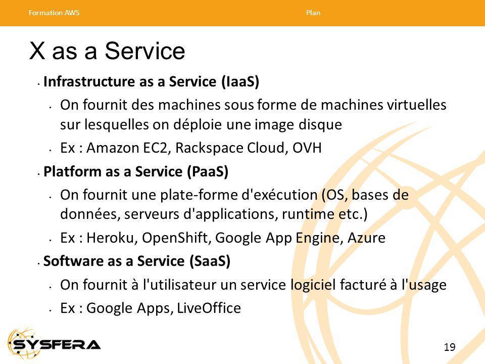 X as a Service Infrastructure as a Service (IaaS) On fournit des machines sous forme de machines virtuelles sur lesquelles on déploie une image disque Ex : Amazon EC2, Rackspace Cloud, OVH Platform as a Service (PaaS) On fournit une plate-forme d exécution (OS, bases de données, serveurs d applications, runtime etc.) Ex : Heroku, OpenShift, Google App Engine, Azure Software as a Service (SaaS) On fournit à l utilisateur un service logiciel facturé à l usage Ex : Google Apps, LiveOffice Formation AWSPlan 19