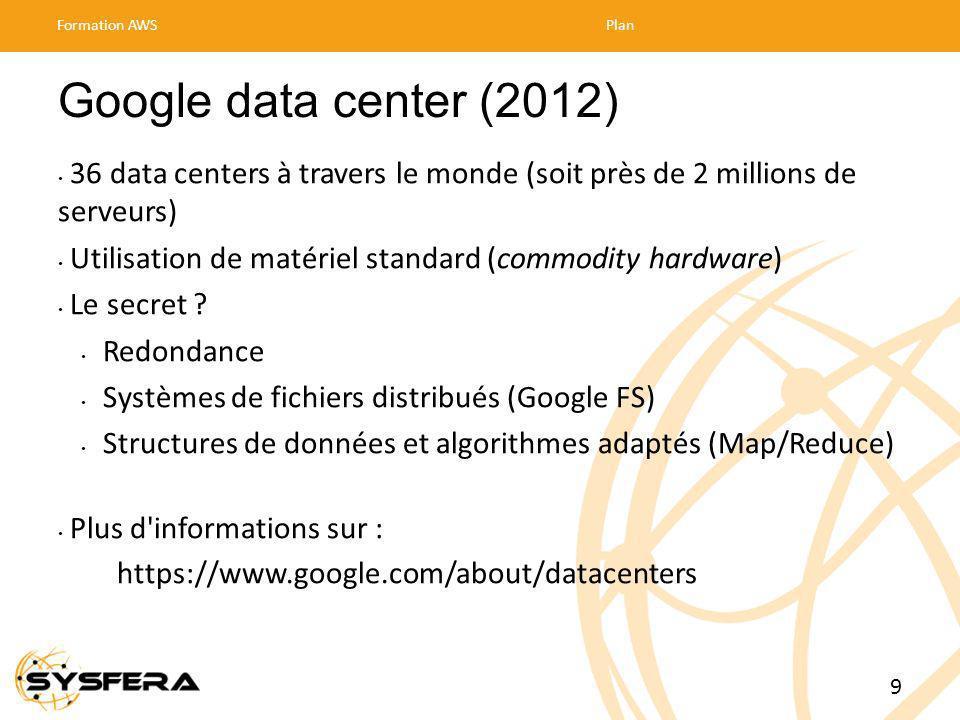 Google data center (2012) 36 data centers à travers le monde (soit près de 2 millions de serveurs) Utilisation de matériel standard (commodity hardware) Le secret .