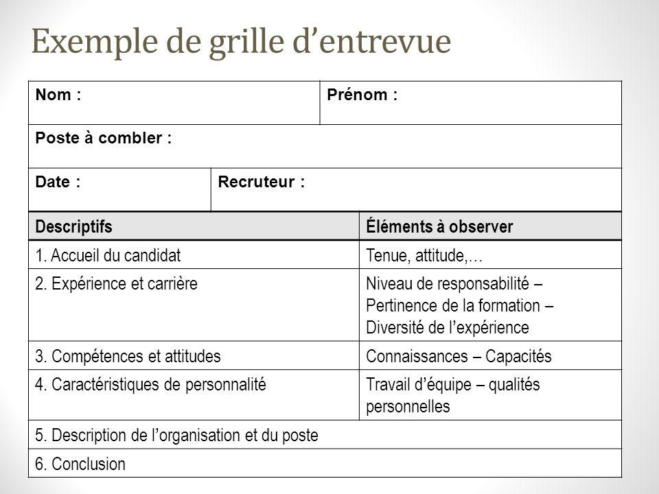 Exemple de grille dentrevue Nom :Prénom : Poste à combler : Date :Recruteur : DescriptifsÉléments à observer 1. Accueil du candidatTenue, attitude,… 2