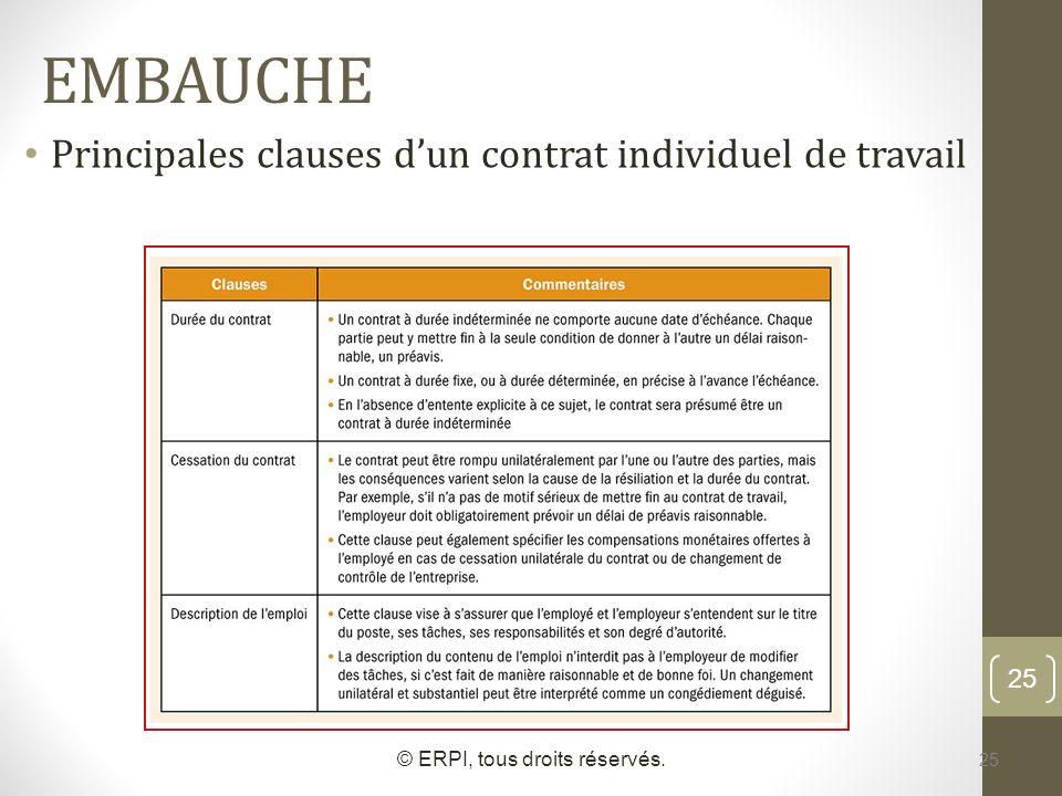 25 EMBAUCHE Principales clauses dun contrat individuel de travail © ERPI, tous droits réservés. 25