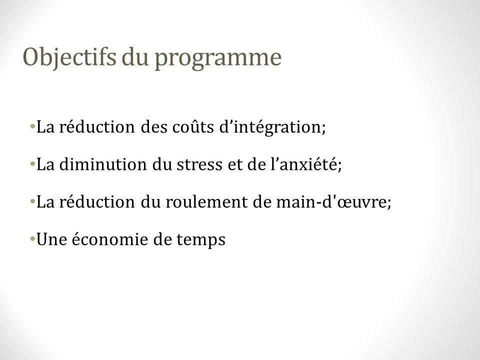 Objectifs du programme La réduction des coûts dintégration; La diminution du stress et de lanxiété; La réduction du roulement de main-d'œuvre; Une éco