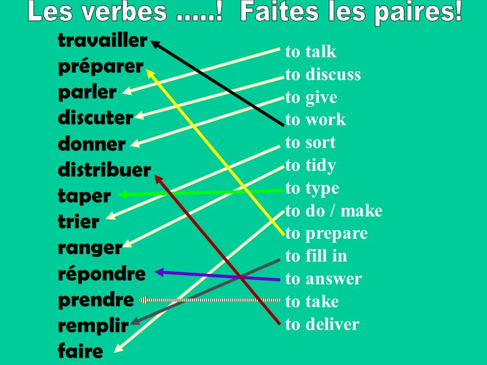 travailler préparer parler discuter donner distribuer taper trier ranger répondre prendre remplir faire to talk to discuss to give to work to sort to tidy to type to do / make to prepare to fill in to answer to take to deliver