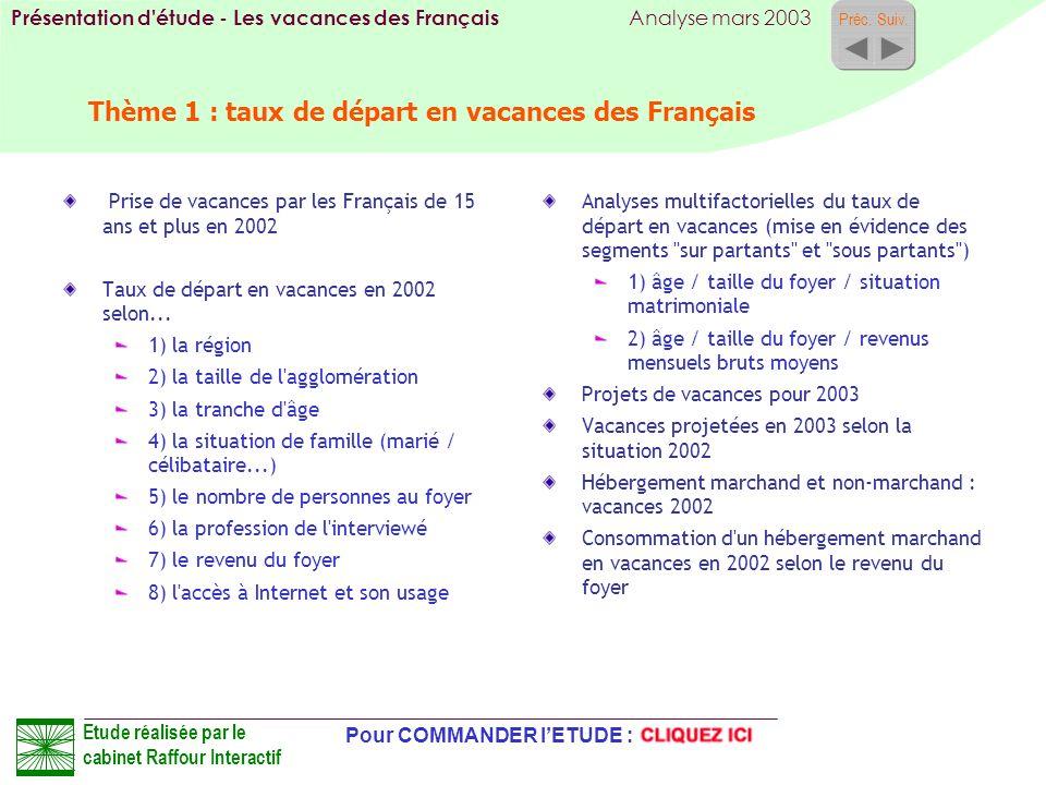 Présentation d'étude - Les vacances des Français Etude réalisée par le cabinet Raffour Interactif Suiv.Préc. Pour COMMANDER lETUDE : Analyse mars 2003