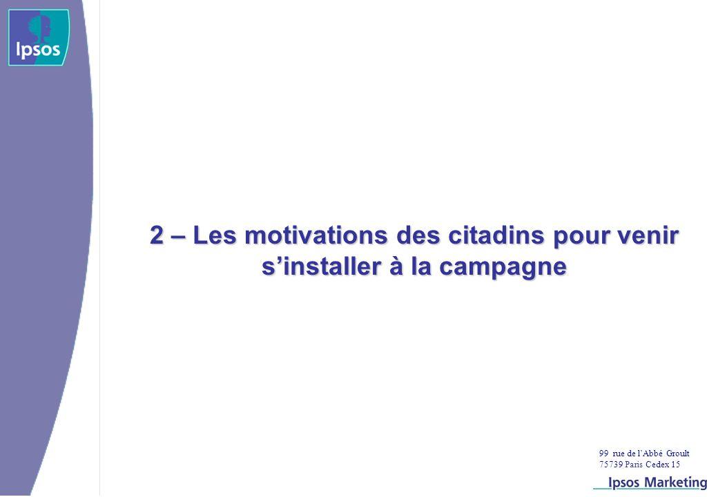 99 rue de lAbbé Groult 75739 Paris Cedex 15 2 – Les motivations des citadins pour venir sinstaller à la campagne