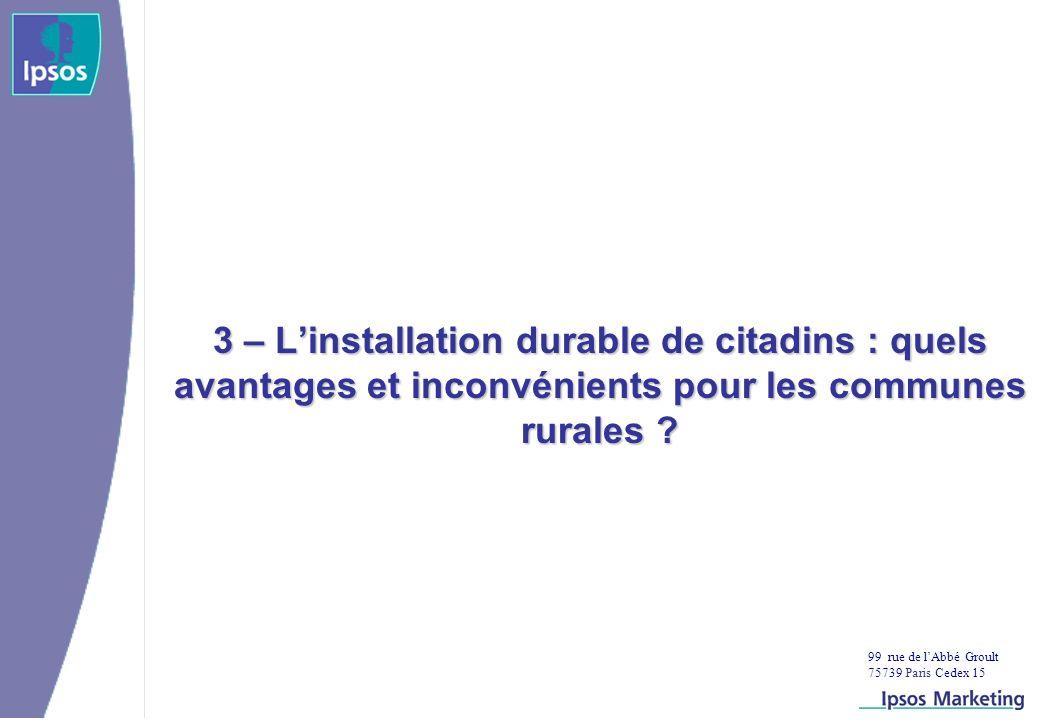 99 rue de lAbbé Groult 75739 Paris Cedex 15 3 – Linstallation durable de citadins : quels avantages et inconvénients pour les communes rurales