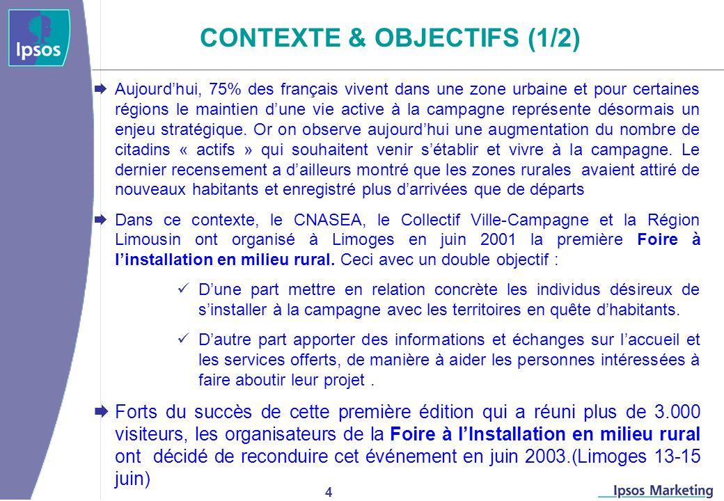 4 CONTEXTE & OBJECTIFS (1/2) Aujourdhui, 75% des français vivent dans une zone urbaine et pour certaines régions le maintien dune vie active à la campagne représente désormais un enjeu stratégique.