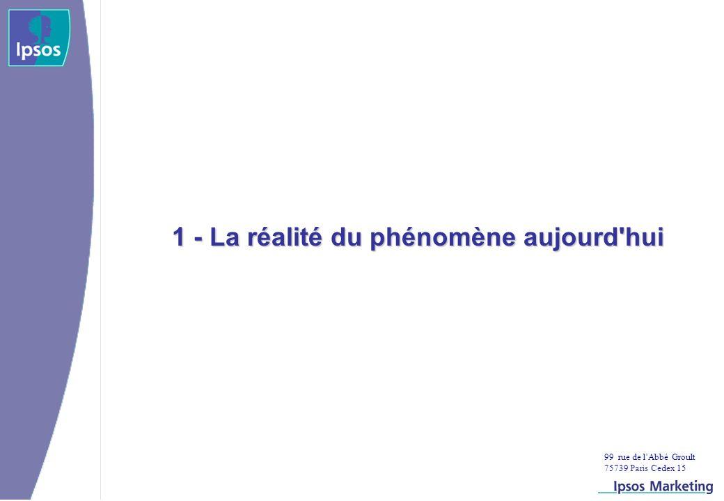 99 rue de lAbbé Groult 75739 Paris Cedex 15 1 - La réalité du phénomène aujourd hui