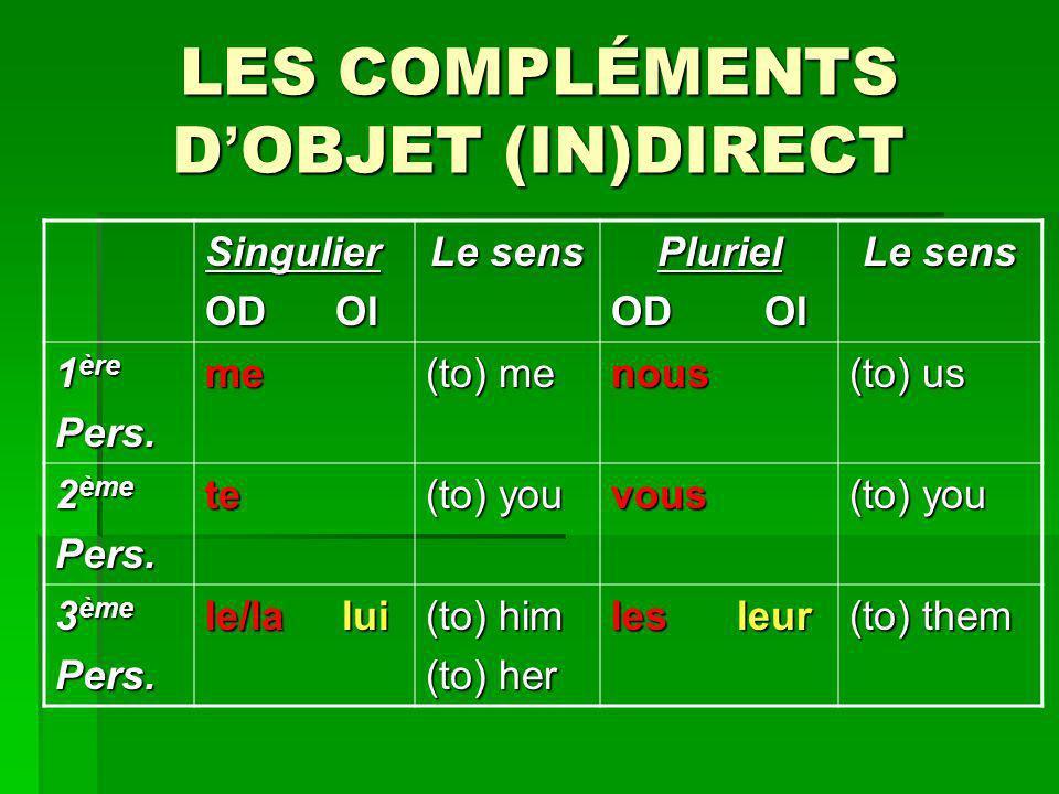 LES COMPLÉMENTS D OBJET (IN)DIRECT Singulier OD OI Le sens Pluriel OD OI Le sens 1 ère Pers.me (to) me nous (to) us 2 ème Pers.te (to) you vous 3 ème