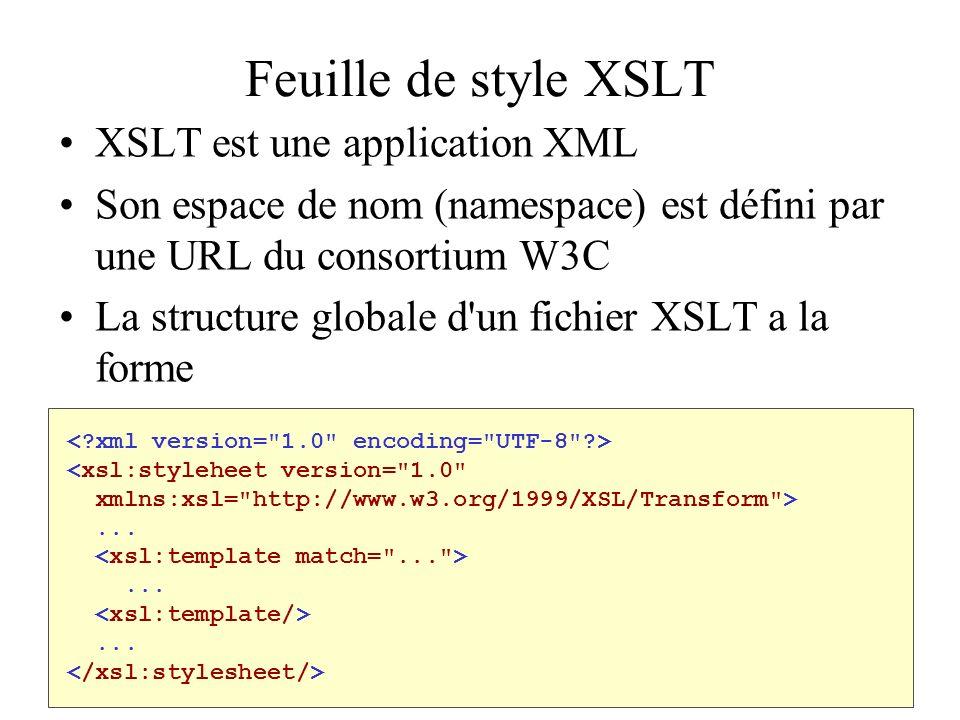 Feuille de style XSLT XSLT est une application XML Son espace de nom (namespace) est défini par une URL du consortium W3C La structure globale d'un fi