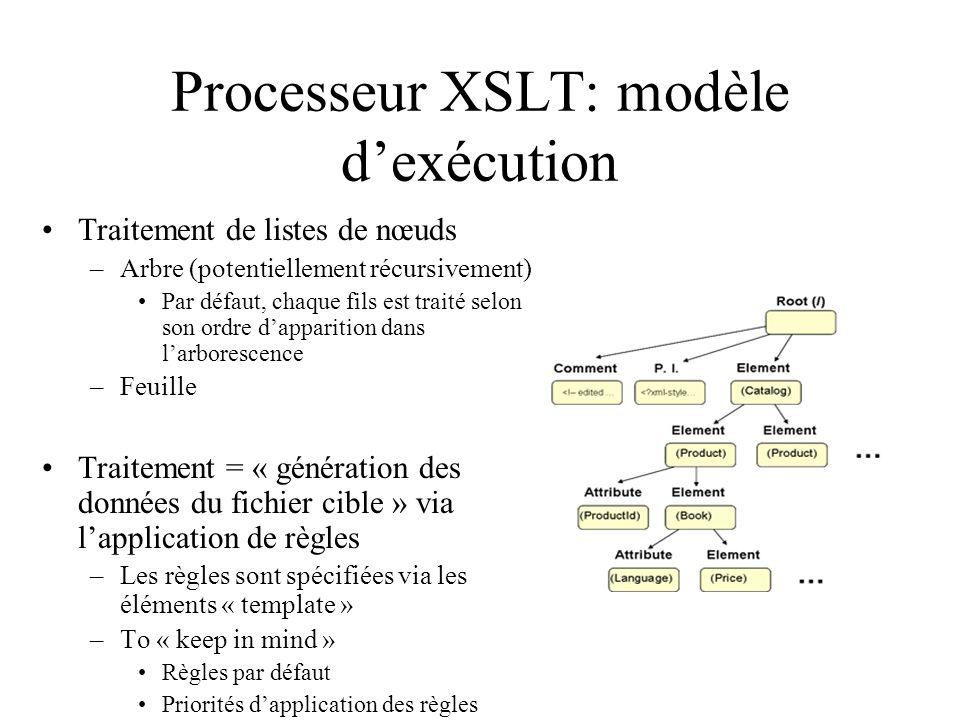 Processeur XSLT: modèle dexécution Traitement de listes de nœuds –Arbre (potentiellement récursivement) Par défaut, chaque fils est traité selon son o