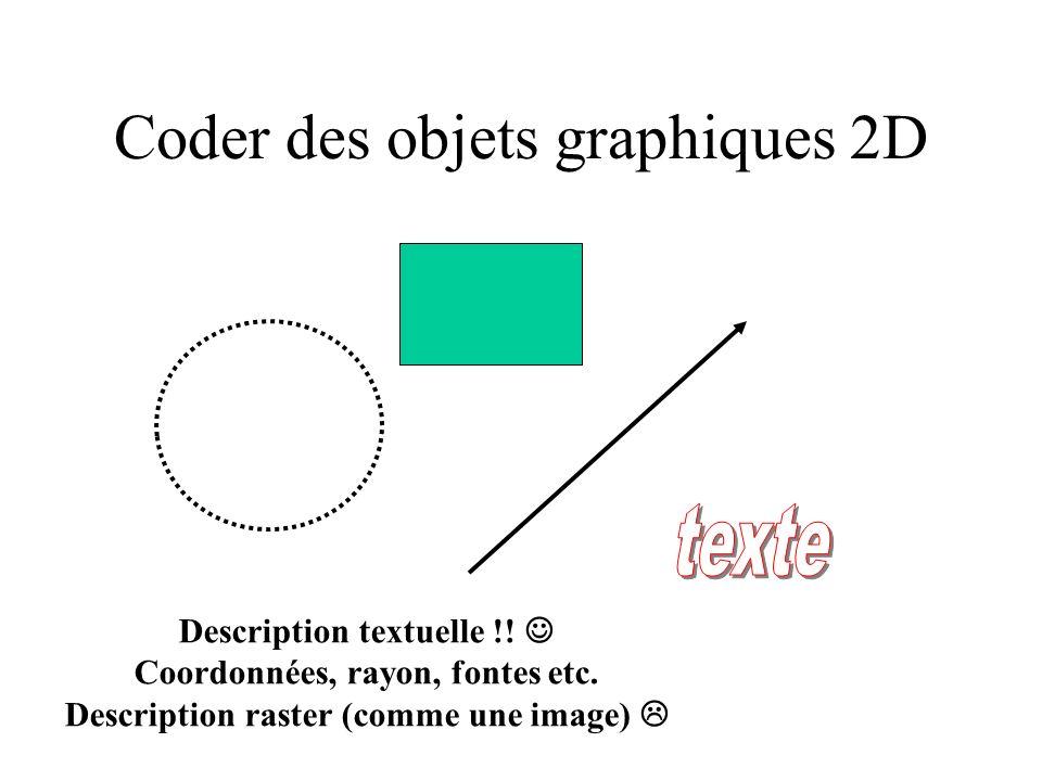 Coder des objets graphiques 2D Description textuelle !! Coordonnées, rayon, fontes etc. Description raster (comme une image)