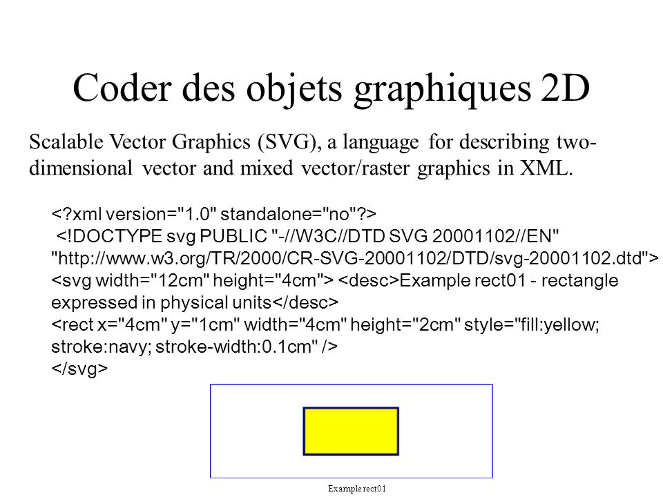 Coder des objets graphiques 2D Example rect01 - rectangle expressed in physical units Example rect01 Scalable Vector Graphics (SVG), a language for de