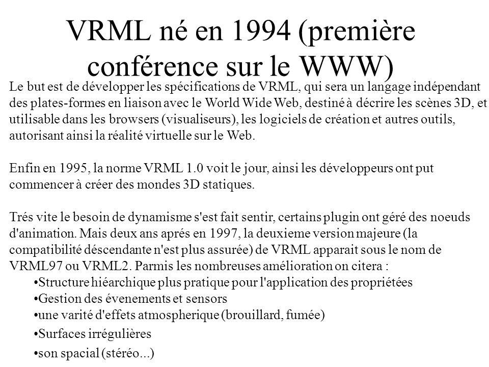 VRML né en 1994 (première conférence sur le WWW) Le but est de développer les spécifications de VRML, qui sera un langage indépendant des plates-forme
