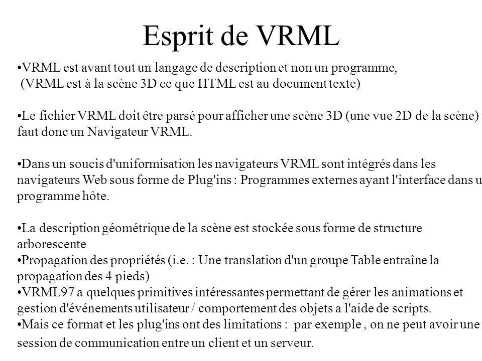 Esprit de VRML VRML est avant tout un langage de description et non un programme, (VRML est à la scène 3D ce que HTML est au document texte) Le fichie