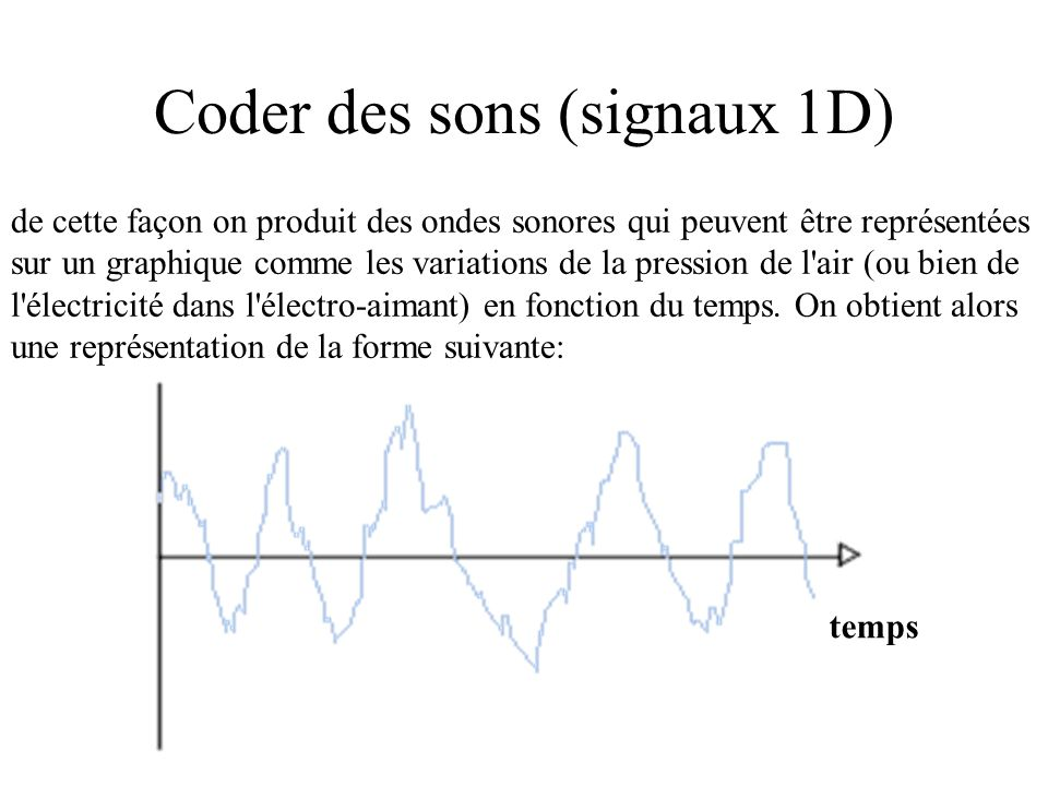 Coder des sons (signaux 1D) de cette façon on produit des ondes sonores qui peuvent être représentées sur un graphique comme les variations de la pres