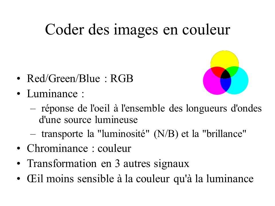 Coder des images en couleur Red/Green/Blue : RGB Luminance : – réponse de l'oeil à l'ensemble des longueurs d'ondes d'une source lumineuse – transport