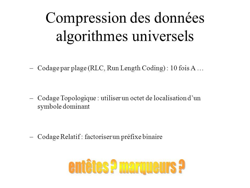 Compression des données algorithmes universels –Codage par plage (RLC, Run Length Coding) : 10 fois A … –Codage Topologique : utiliser un octet de loc