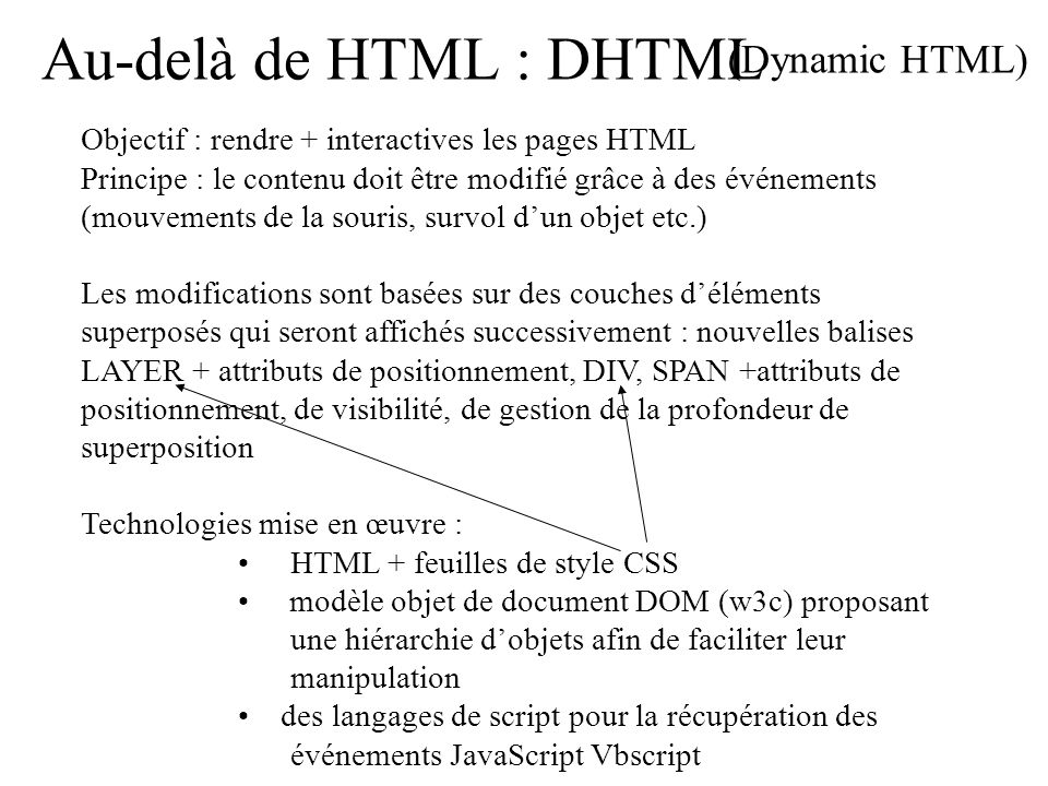 Au-delà de HTML : DHTML (Dynamic HTML) Objectif : rendre + interactives les pages HTML Principe : le contenu doit être modifié grâce à des événements