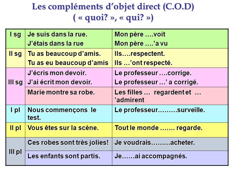 Les compléments dobjet indirect (C.O.I) (« à qui.») I sg Je demande un stylo.