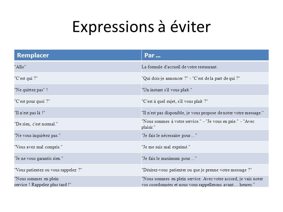 Expressions à éviter RemplacerPar …