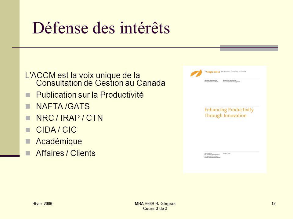 Hiver 2006 MBA 6669 B. Gingras Cours 3 de 3 12 Défense des intérêts L'ACCM est la voix unique de la Consultation de Gestion au Canada Publication sur
