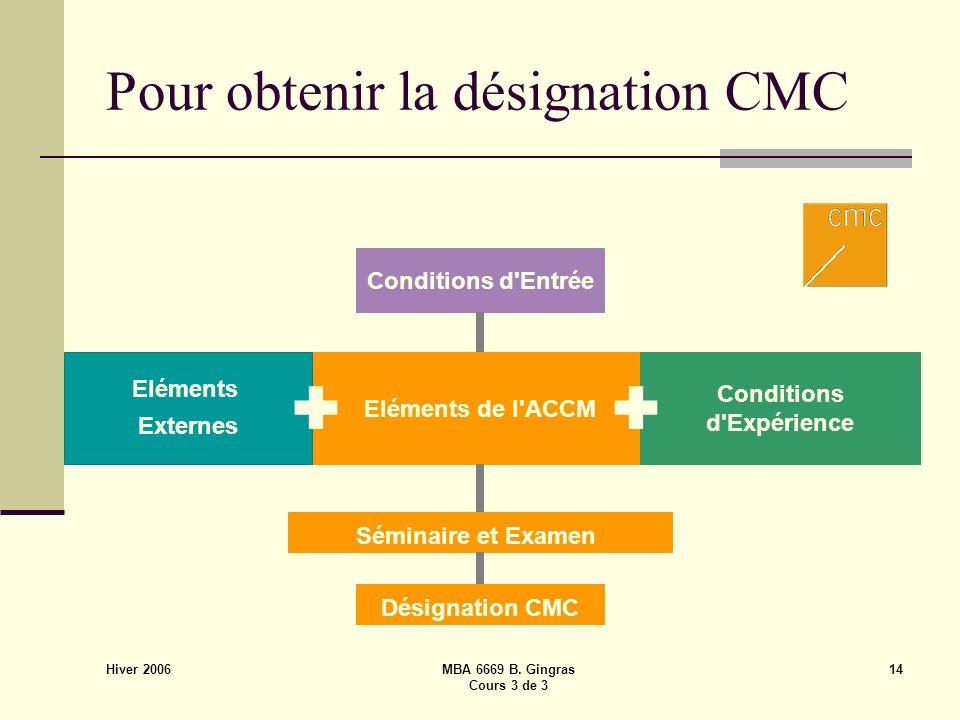 Hiver 2006 MBA 6669 B. Gingras Cours 3 de 3 14 Pour obtenir la désignation CMC Eléments de l'ACCM Eléments Externes Conditions d'Expérience Conditions