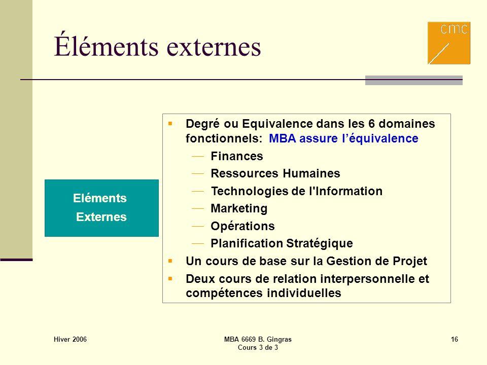 Hiver 2006 MBA 6669 B. Gingras Cours 3 de 3 16 Éléments externes Eléments Externes Degré ou Equivalence dans les 6 domaines fonctionnels: MBA assure l