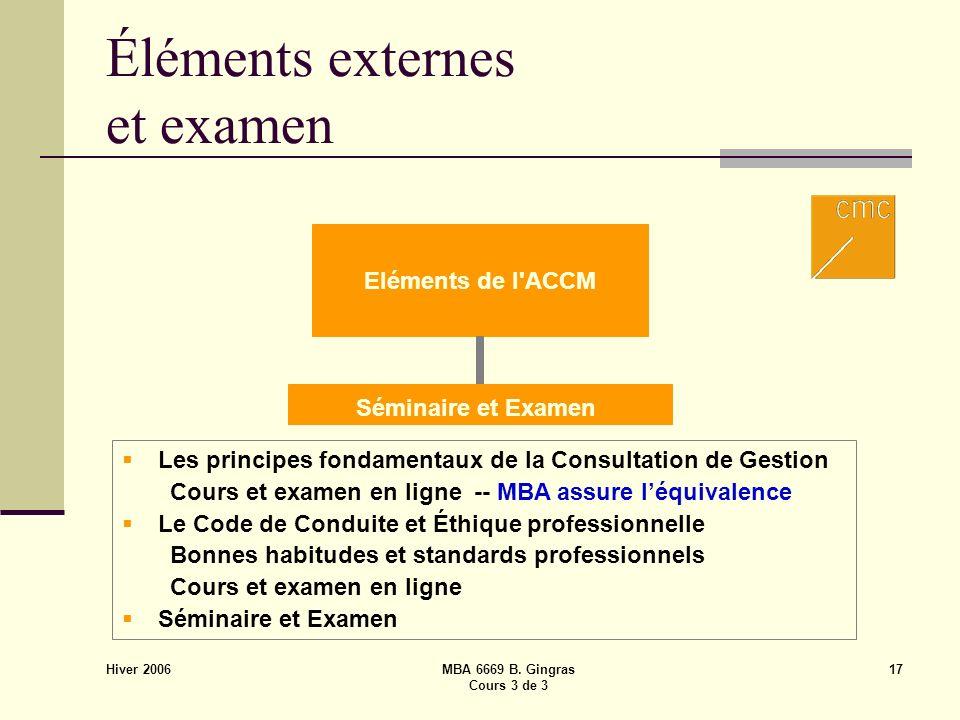 Hiver 2006 MBA 6669 B. Gingras Cours 3 de 3 17 Éléments externes et examen Eléments de l'ACCM Séminaire et Examen Les principes fondamentaux de la Con